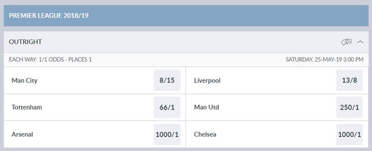 Premier League 2019 Betting Odds