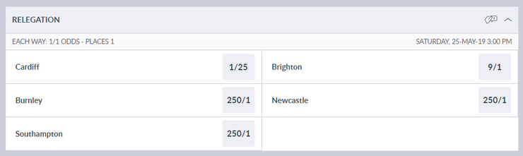 Premier League Relegation Betting Odds on the 16th April 2019