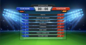 0-0 Scoreline